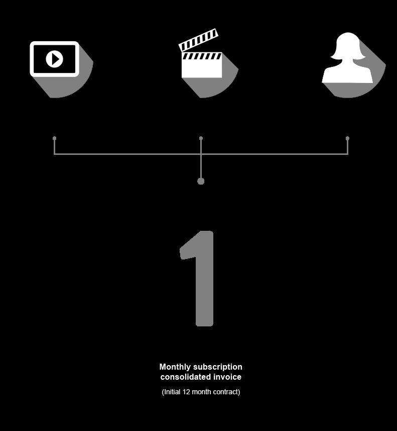digital-adversing-displays-diagram